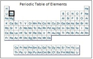 Spsphysicalscience ii c 2 elements and compounds assessment ii c 2 elements and compounds assessment urtaz Choice Image