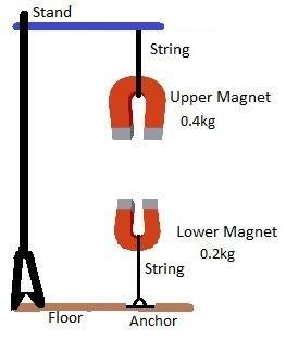 Spsphysicalscience I B 3 Explaining 1d Motion Assessment